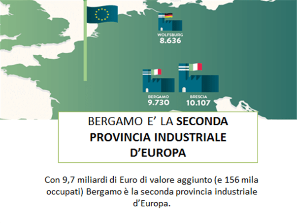 Bergamo – European Manufacturing