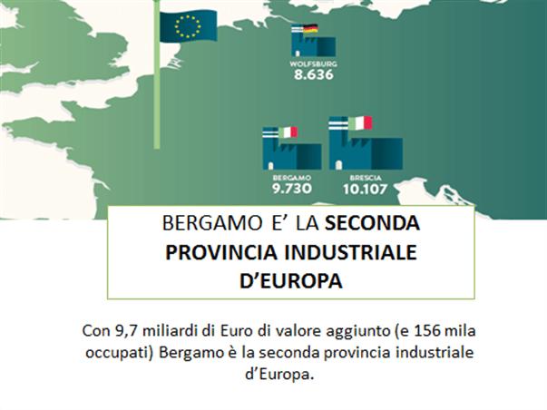 Bergamo Usine d'Europe