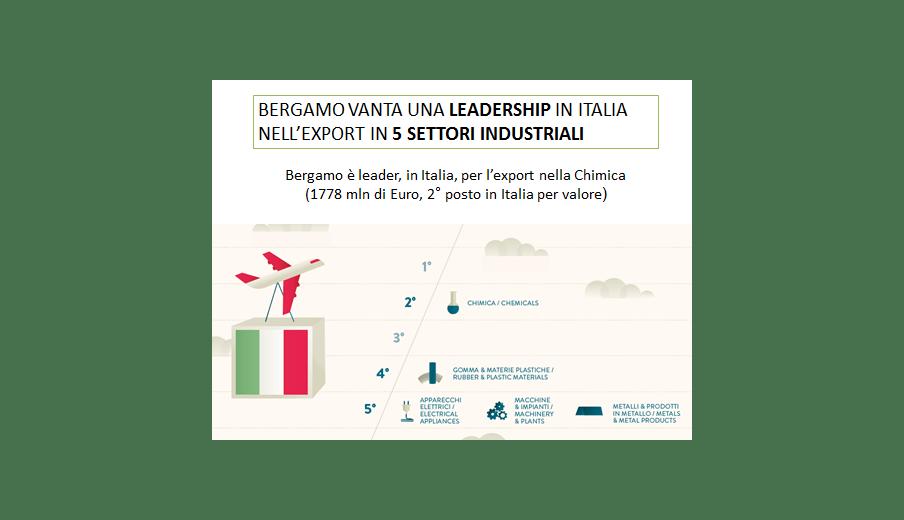 Bergamo Manifattura d'Europa